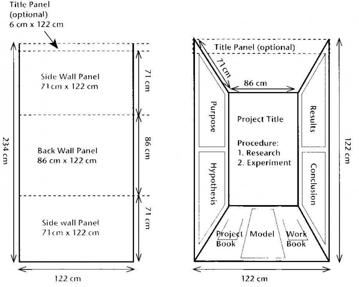 Fair Display Board Schematic